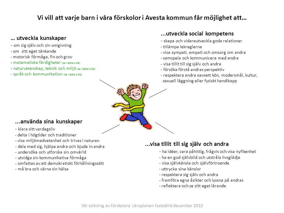 Språk och kommunikation - tolka, kommunicera, resonera, uttrycka sig med hjälp av ord och meningar, bilder, rörelser, ställa frågor, lyssna och argumentera - dokumentera - delta aktivt i dialoger - utveckla intresse för bilder, texter, symboler (skriftspråk), olika medier samt sin förmåga att använda sig av, tolka och förstå dessa - samspela och kommunicera med andra på sitt modersmål och svenska - använda många olika språk, bild, drama, musik och skapande, fantisera och leka - uttrycka egna åsikter och se allas idéer som en tillgång Matematiska färdigheter - föra och följa matematiska resonemang och förändringar - använda matematiska begrepp avseende lägen/positioner, antal, mängd, riktning, tal - utveckla taluppfattning, rums- och tidsuppfattning - utveckla tanke- och problemlösningsförmåga, räkna, lokalisera, mäta, väga, kommunicera, leka och förklara - göra jämförelser och se skillnader och likheter - använda matematiska färdigheter för att hantera vardagliga situationer - urskilja matematiska begrepp Naturvetenskap, teknik och miljö - se och förstå samband mellan människan och miljön - utveckla kunskaper inom naturvetenskap, teknik och kemi - finna svar genom att undersöka och reflektera över och pröva olika lösningar av egna och andras problemställningar, forskande förhållningssätt - undersöka, experimentera, dra slutsatser, dokumentera - delta i samtal om naturvetenskap och teknik - visa förståelse för kretslopp i naturen och dra slutsatser - förstå och följa naturens förändringar och växlingar, dygnsrytm, årstider och väder - respektera djur, växter och natur, visa miljömedvetenhet - utveckla kunskap om hur verktyg, material och hjälpmedel i vardagen fungerar - förstå nyttan av teknik i vardagen och använda tekniska hjälpmedel och redskap - konstruera och hantera olika material …utveckla kunskaper - om sig själv och sin omgivning - sitt eget tänkande - motorisk förmåga, fin och grov - matematiska färdigheter - naturvetenskap, teknik och miljö - språk och kom