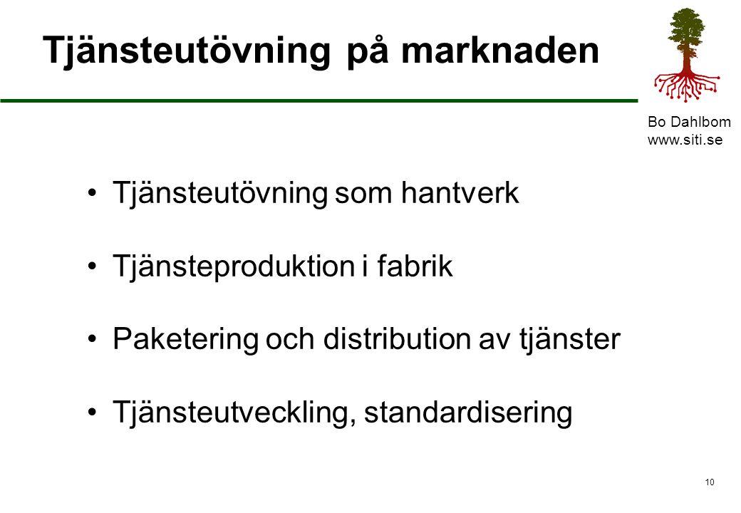 Bo Dahlbom www.siti.se 10 Tjänsteutövning på marknaden Tjänsteutövning som hantverk Tjänsteproduktion i fabrik Paketering och distribution av tjänster Tjänsteutveckling, standardisering