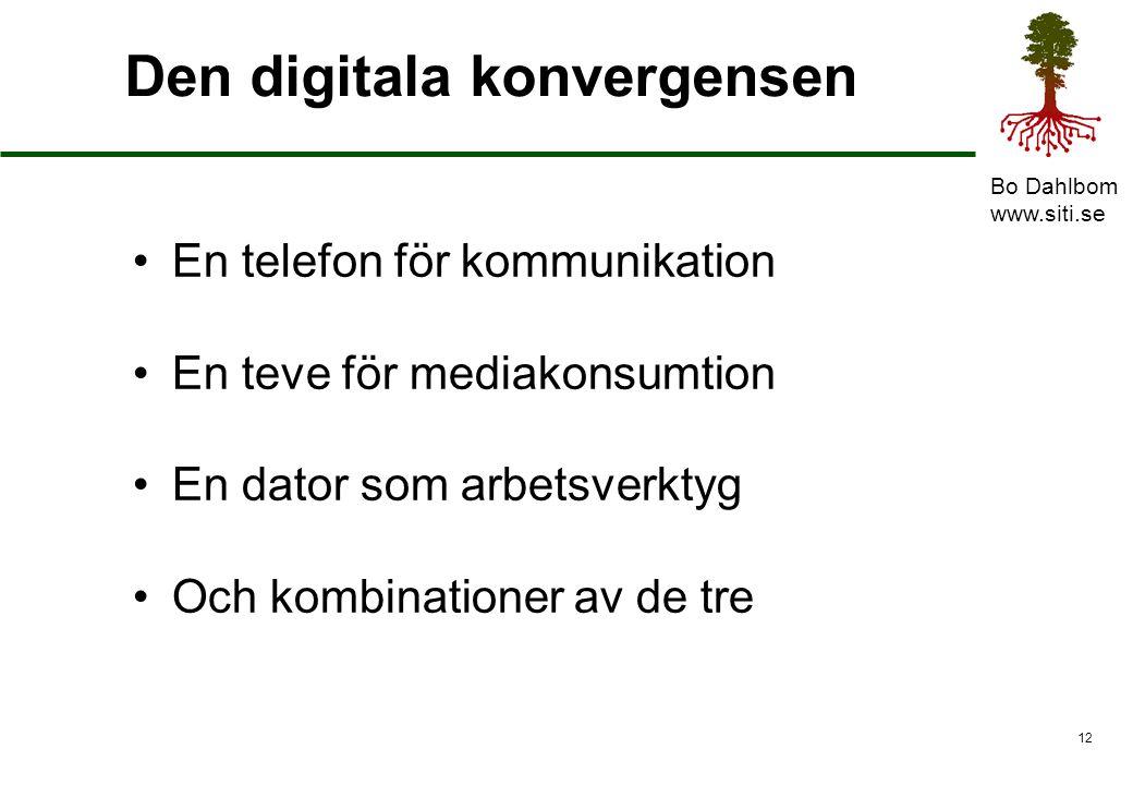 Bo Dahlbom www.siti.se 12 Den digitala konvergensen En telefon för kommunikation En teve för mediakonsumtion En dator som arbetsverktyg Och kombinationer av de tre