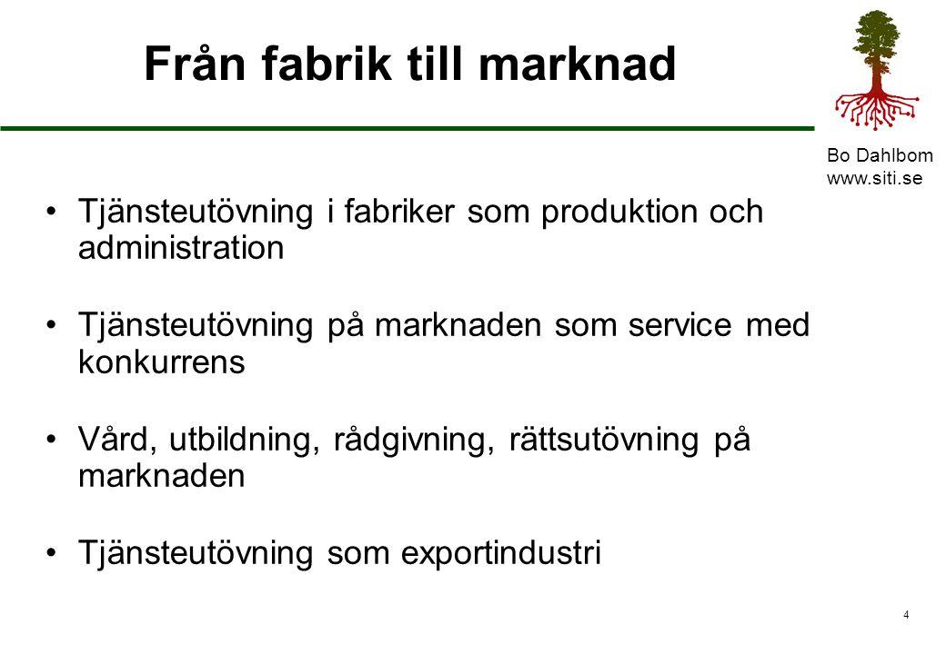 Bo Dahlbom www.siti.se 4 Från fabrik till marknad Tjänsteutövning i fabriker som produktion och administration Tjänsteutövning på marknaden som service med konkurrens Vård, utbildning, rådgivning, rättsutövning på marknaden Tjänsteutövning som exportindustri