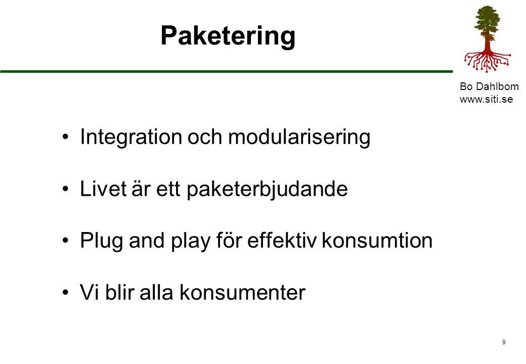 Bo Dahlbom www.siti.se 9 Paketering Integration och modularisering Livet är ett paketerbjudande Plug and play för effektiv konsumtion Vi blir alla konsumenter