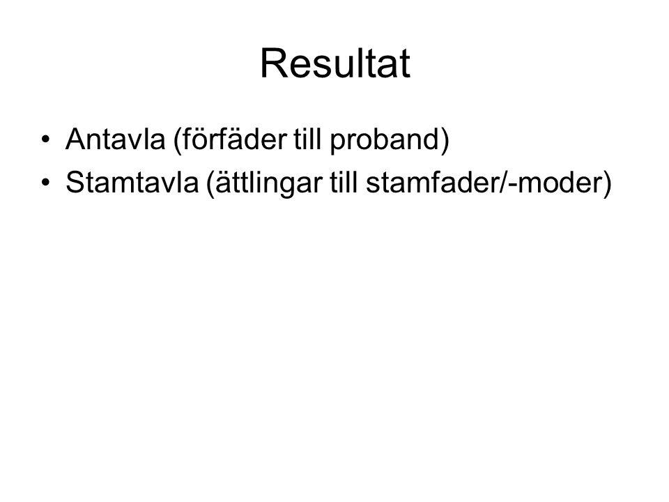 Resultat Antavla (förfäder till proband) Stamtavla (ättlingar till stamfader/-moder)
