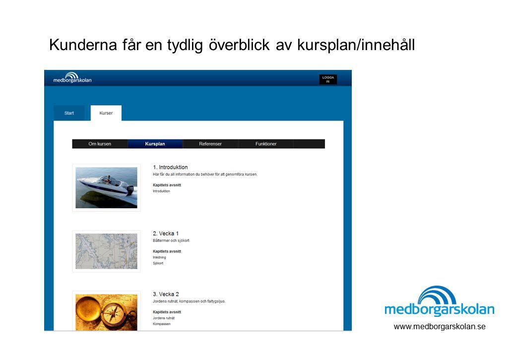 www.medborgarskolan.se Kunderna får en tydlig överblick av kursplan/innehåll