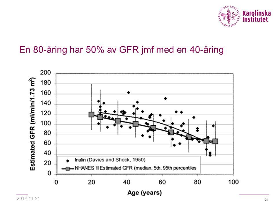 21 En 80-åring har 50% av GFR jmf med en 40-åring 2014-11-21