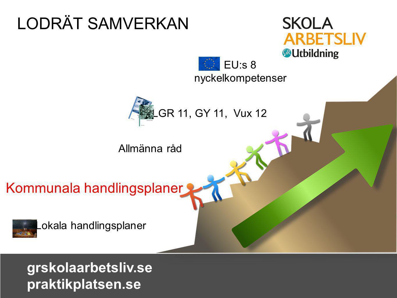 grskolaarbetsliv.se praktikplatsen.se EU:s 8 nyckelkompetenser LGR 11, GY 11, Vux 12 Allmänna råd Kommunala handlingsplaner Lokala handlingsplaner LOD
