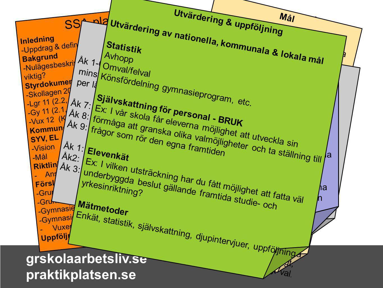 grskolaarbetsliv.se praktikplatsen.se SSA-plan Inledning -Uppdrag & definitioner Bakgrund -Nulägesbeskrivning: varför är frågan viktig? Styrdokument -