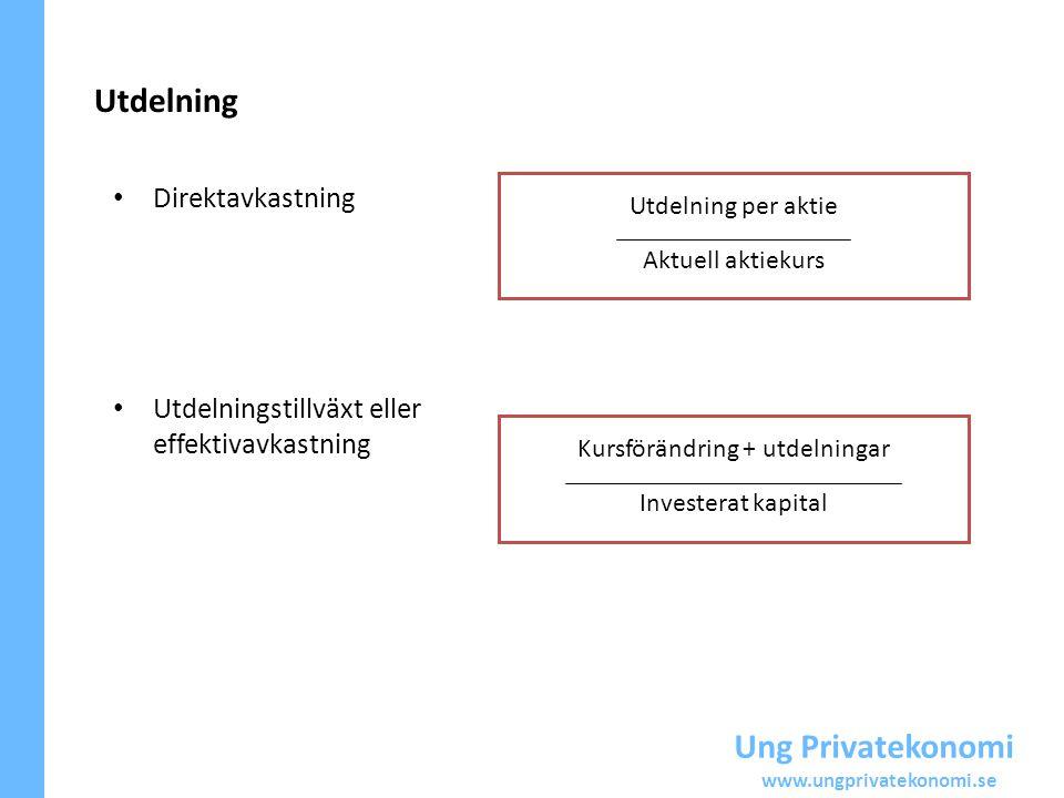 Ung Privatekonomi www.ungprivatekonomi.se Utdelning Direktavkastning Utdelningstillväxt eller effektivavkastning Utdelning per aktie Aktuell aktiekurs