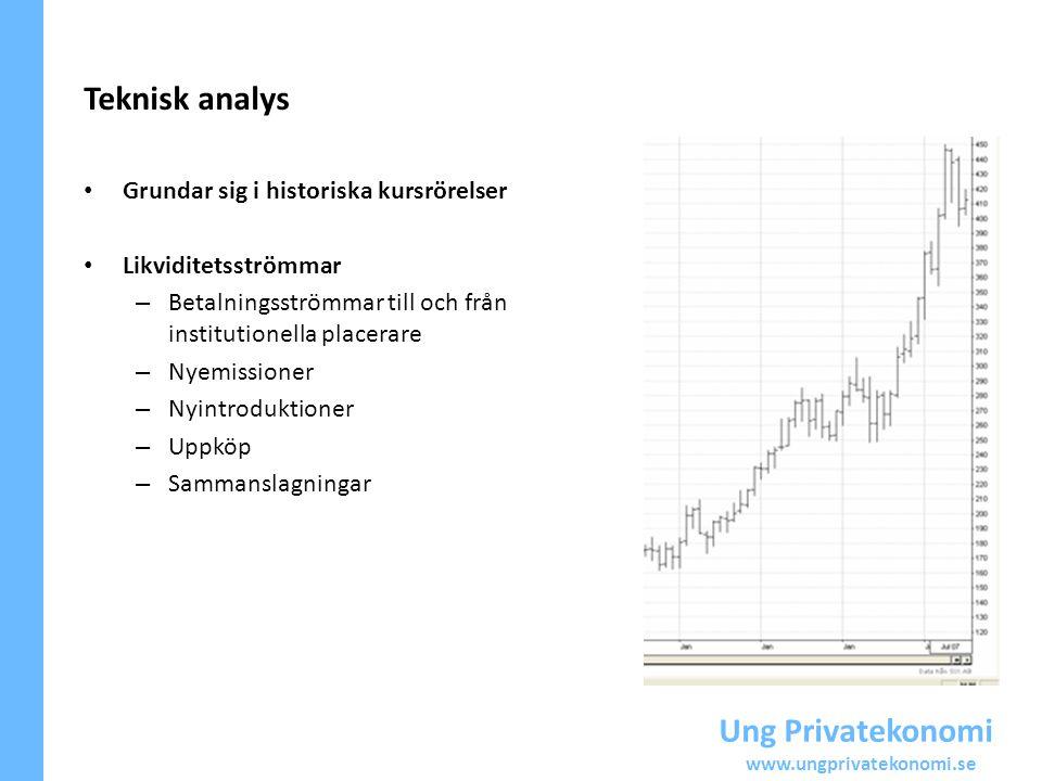 Ung Privatekonomi www.ungprivatekonomi.se Teknisk analys Grundar sig i historiska kursrörelser Likviditetsströmmar – Betalningsströmmar till och från