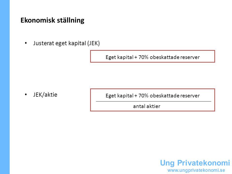 Ung Privatekonomi www.ungprivatekonomi.se Ekonomisk ställning Justerat eget kapital (JEK) JEK/aktie Eget kapital + 70% obeskattade reserver antal akti