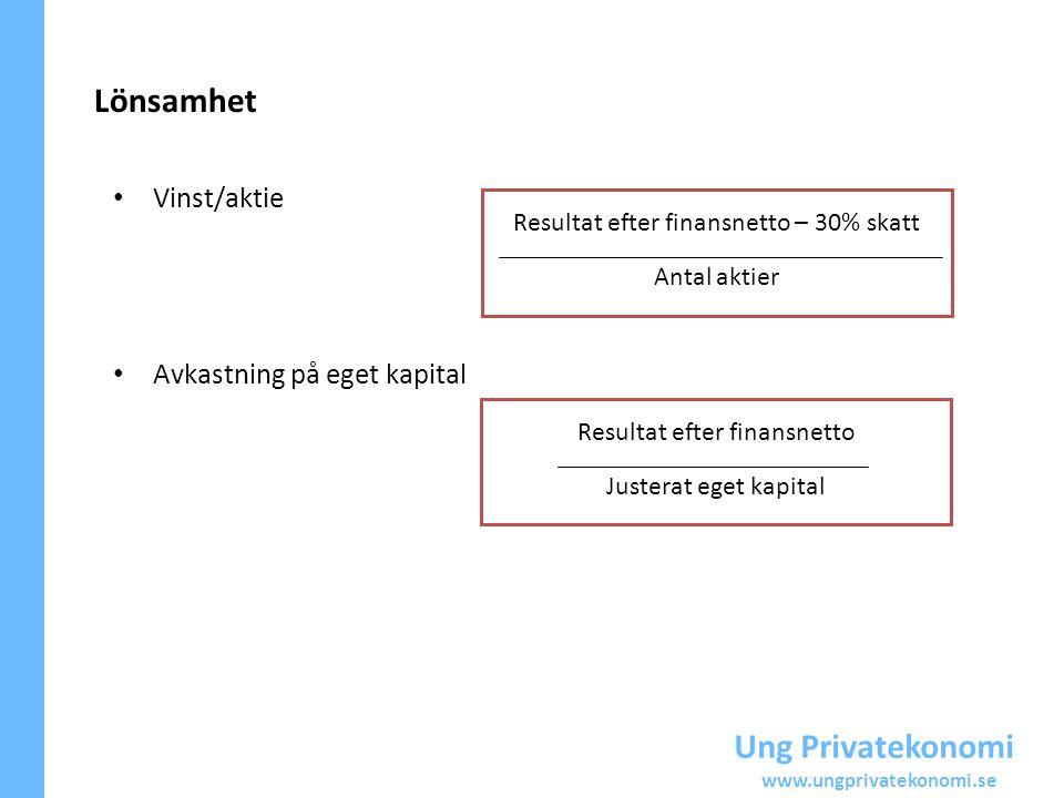 Ung Privatekonomi www.ungprivatekonomi.se Lönsamhet Vinst/aktie Avkastning på eget kapital Resultat efter finansnetto – 30% skatt Antal aktier Resulta