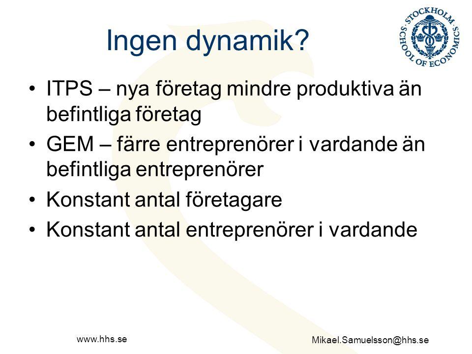 Mikael.Samuelsson@hhs.se www.hhs.se Ingen dynamik? ITPS – nya företag mindre produktiva än befintliga företag GEM – färre entreprenörer i vardande än