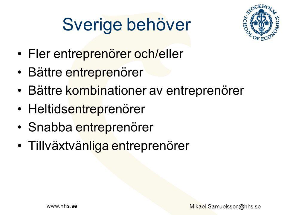 Mikael.Samuelsson@hhs.se www.hhs.se Sverige behöver Fler entreprenörer och/eller Bättre entreprenörer Bättre kombinationer av entreprenörer Heltidsent