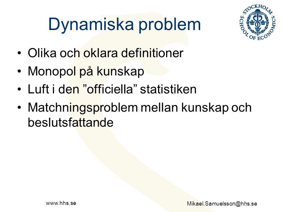 """Mikael.Samuelsson@hhs.se www.hhs.se Dynamiska problem Olika och oklara definitioner Monopol på kunskap Luft i den """"officiella"""" statistiken Matchningsp"""