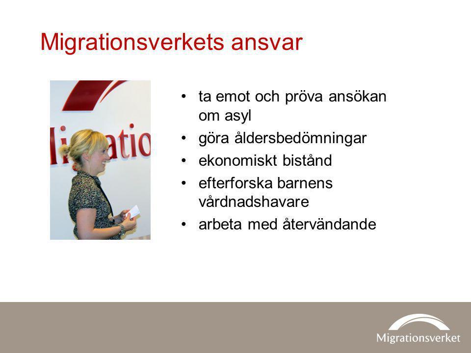 www.migrationsverket.se/godeman