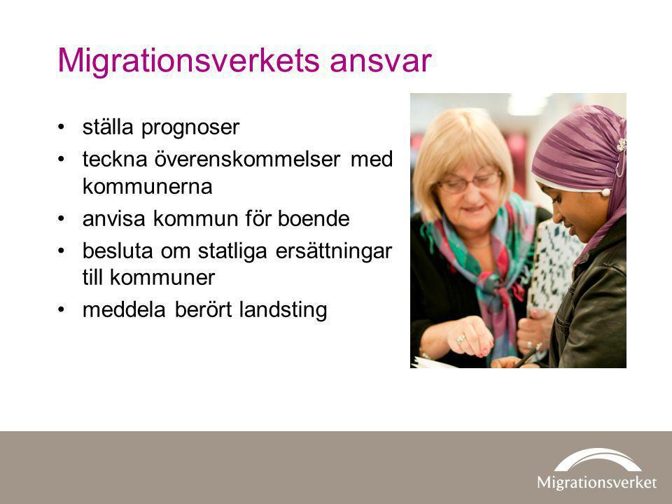 www.migrationsverket.se/barn