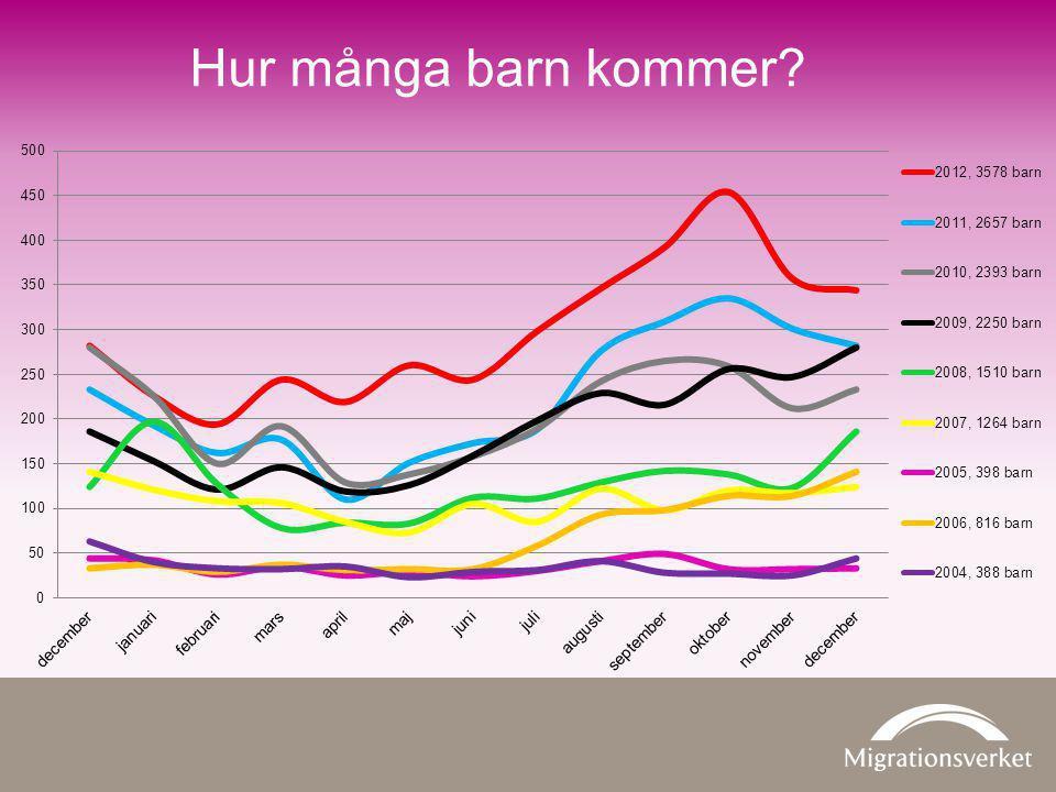 http://ensamkommandebarn.skl.se