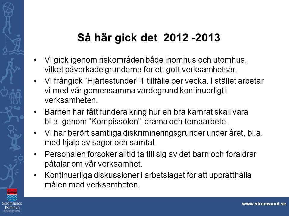 www.stromsund.se Så här gick det 2012 -2013 Vi gick igenom riskområden både inomhus och utomhus, vilket påverkade grunderna för ett gott verksamhetsår