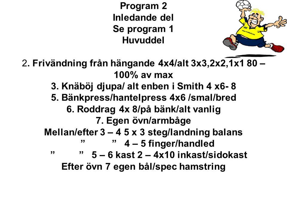 Program 2 Inledande del Se program 1 Huvuddel 2. Frivändning från hängande 4x4/alt 3x3,2x2,1x1 80 – 100% av max 3. Knäböj djupa/ alt enben i Smith 4 x