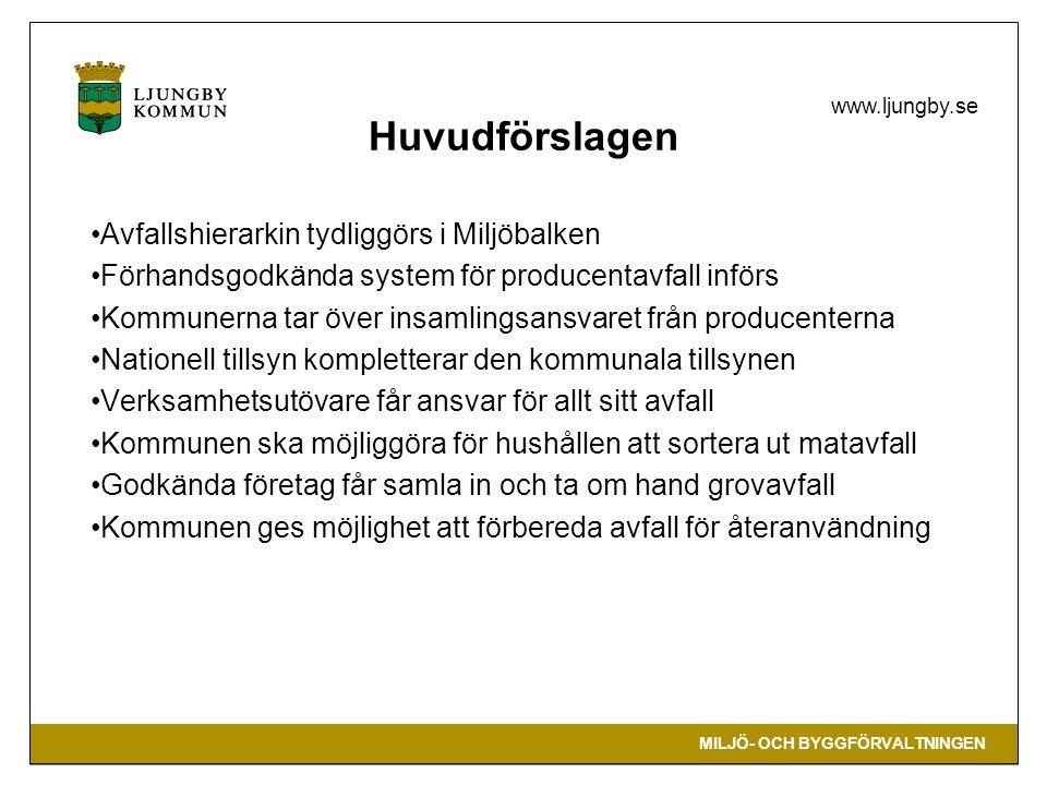 MILJÖ- OCH BYGGFÖRVALTNINGEN www.ljungby.se Huvudförslagen Avfallshierarkin tydliggörs i Miljöbalken Förhandsgodkända system för producentavfall inför
