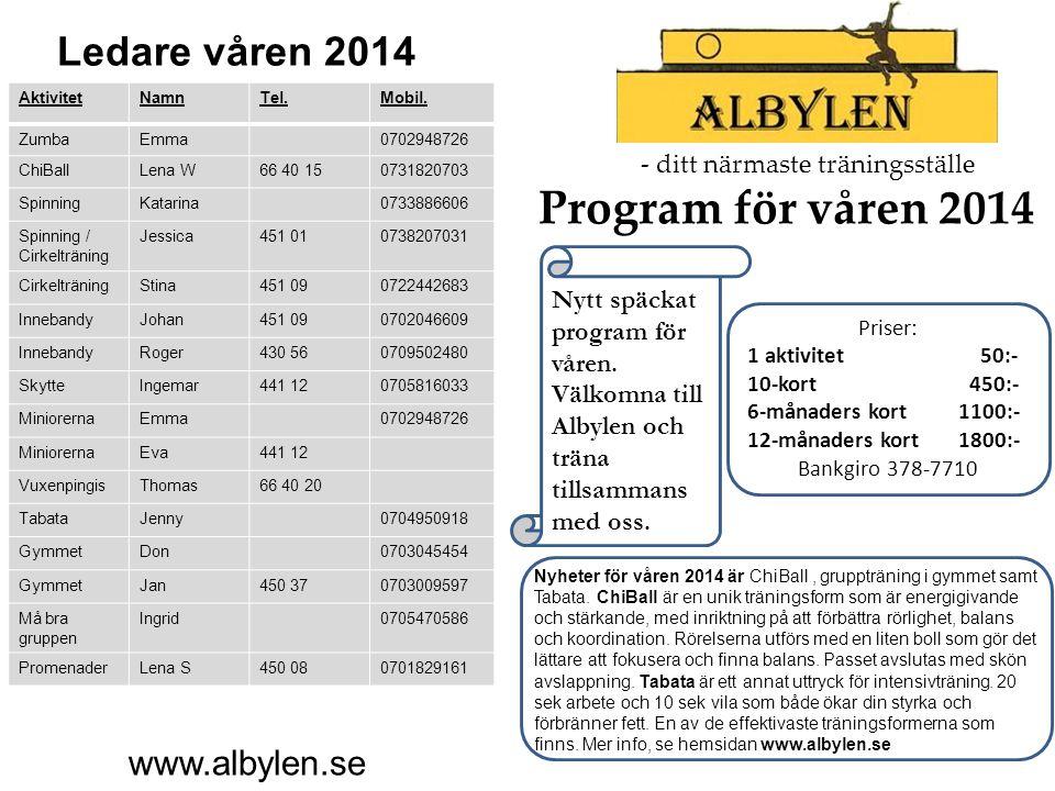 Program för våren 2014 AktivitetNamnTel.Mobil. ZumbaEmma0702948726 ChiBallLena W66 40 150731820703 SpinningKatarina0733886606 Spinning / Cirkelträning