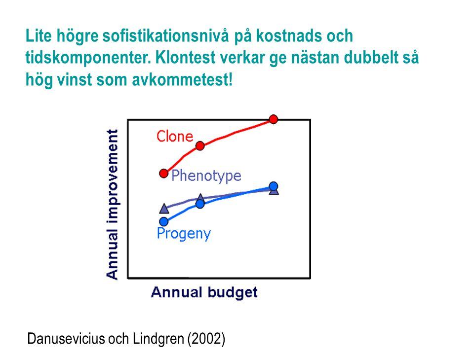 Lite högre sofistikationsnivå på kostnads och tidskomponenter.