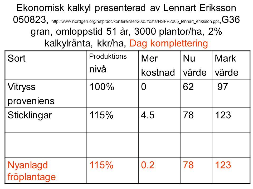 Ekonomisk kalkyl presenterad av Lennart Eriksson 050823, http://www.nordgen.org/nsfp/doc/konferenser/2005frosta/NSFP2005_lennart_eriksson.ppt,G36 gran