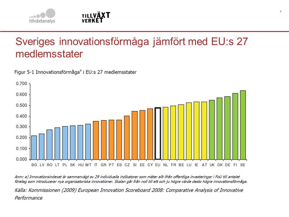 4 Sveriges innovationsförmåga jämfört med EU:s 27 medlemsstater