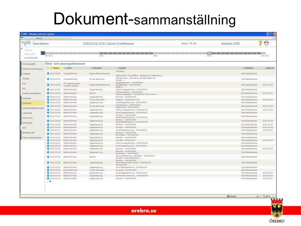 www.orebro.se Dokument- sammanställning