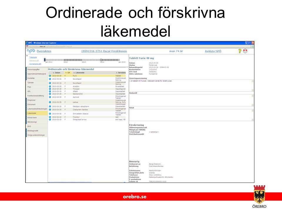 www.orebro.se Ordinerade och förskrivna läkemedel