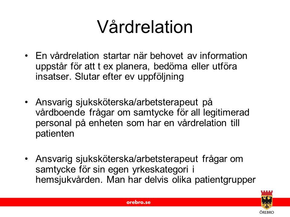 www.orebro.se Vårdrelation En vårdrelation startar när behovet av information uppstår för att t ex planera, bedöma eller utföra insatser. Slutar efter