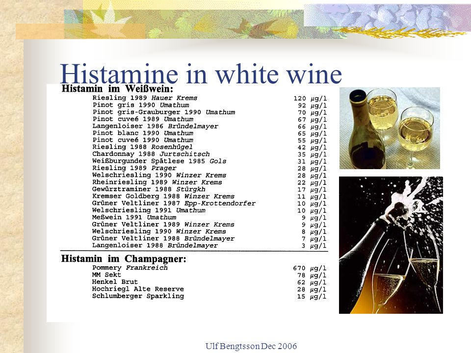 Ulf Bengtsson Dec 2006 Histamine in white wine