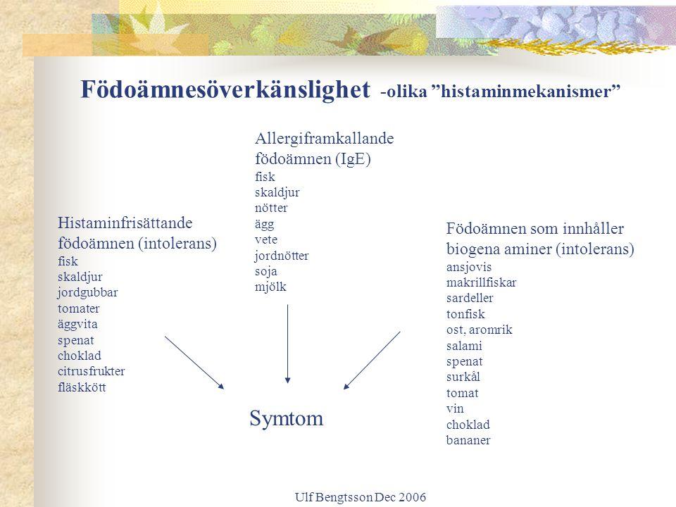 """Ulf Bengtsson Dec 2006 Födoämnesöverkänslighet -olika """"histaminmekanismer"""" Allergiframkallande födoämnen (IgE) fisk skaldjur nötter ägg vete jordnötte"""