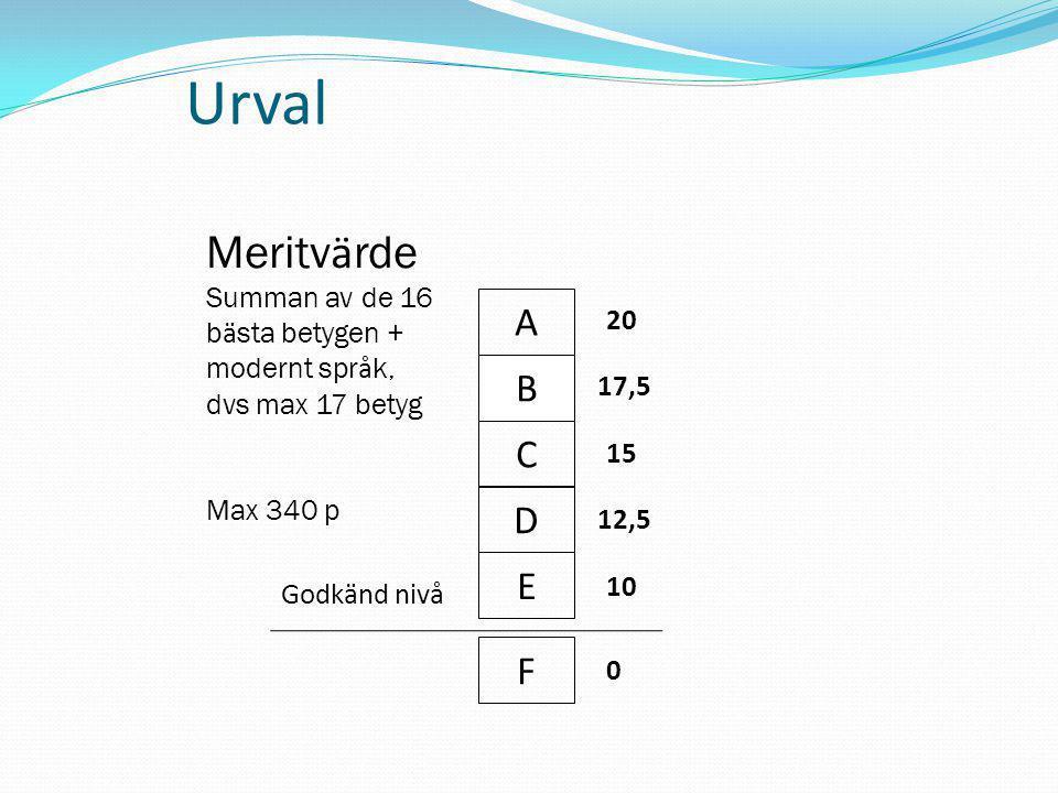 Urval Meritv ä rde Summan av de 16 b ä sta betygen + modernt spr å k, dvs max 17 betyg Max 340 p A C B D E F Godkänd nivå 20 17,5 15 12,5 10 0