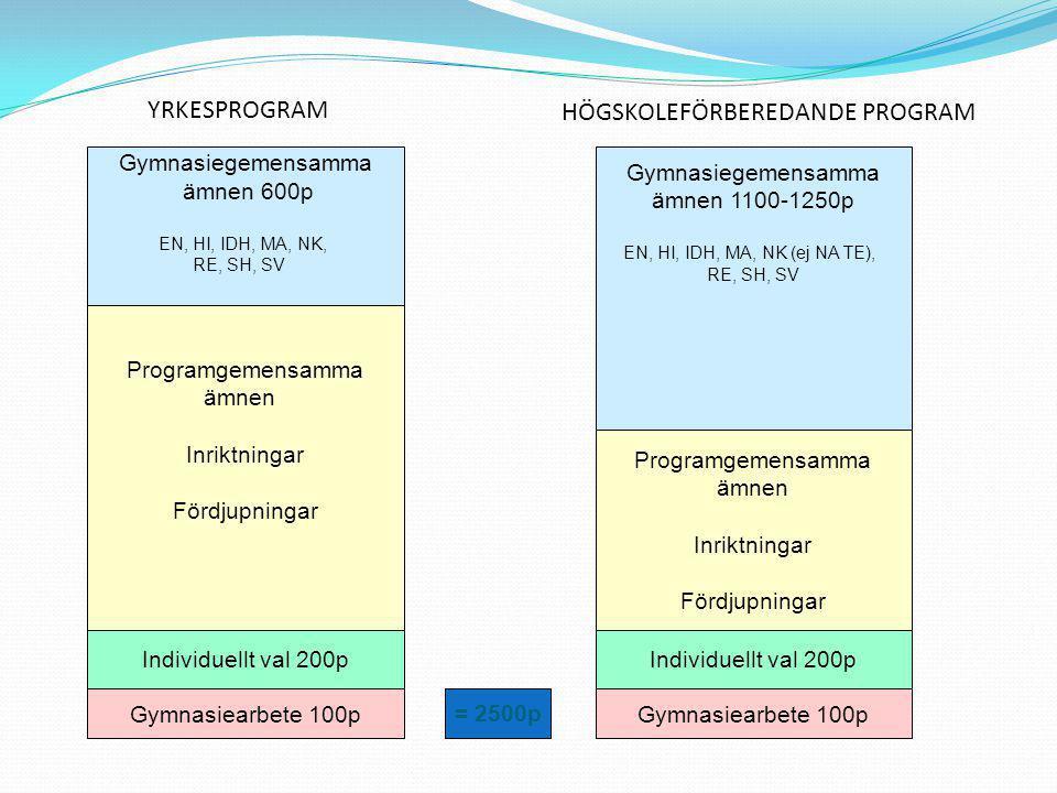 Gymnasiegemensamma ämnen 600p EN, HI, IDH, MA, NK, RE, SH, SV Gymnasiegemensamma ämnen 1100-1250p EN, HI, IDH, MA, NK (ej NA TE), RE, SH, SV Programge
