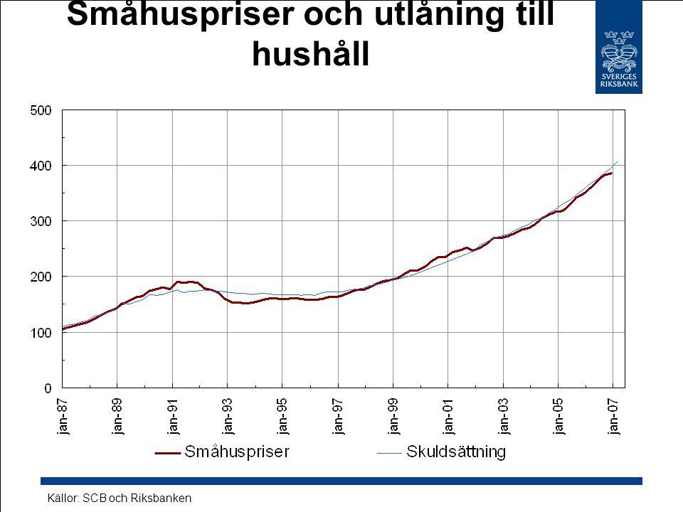 Småhuspriser och utlåning till hushåll Källor: SCB och Riksbanken