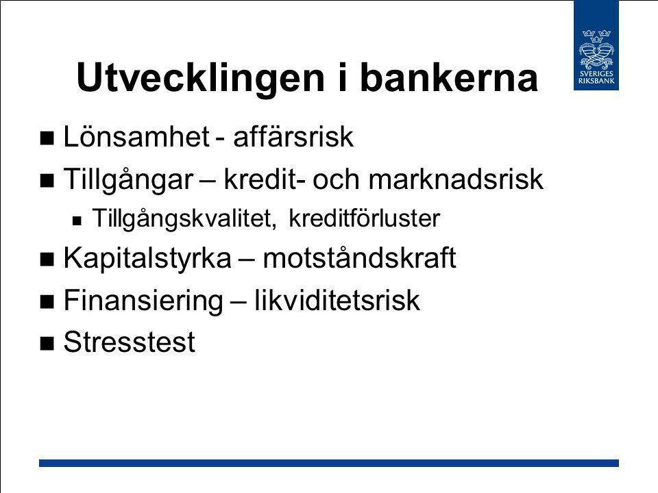 Utvecklingen i bankerna Lönsamhet - affärsrisk Tillgångar – kredit- och marknadsrisk Tillgångskvalitet, kreditförluster Kapitalstyrka – motståndskraft Finansiering – likviditetsrisk Stresstest