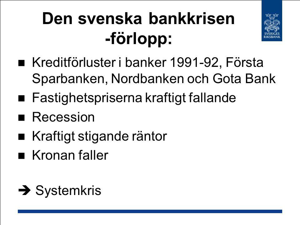 Den svenska bankkrisen -förlopp: Kreditförluster i banker 1991-92, Första Sparbanken, Nordbanken och Gota Bank Fastighetspriserna kraftigt fallande Recession Kraftigt stigande räntor Kronan faller  Systemkris