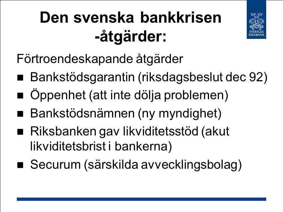 Förtroendeskapande åtgärder Bankstödsgarantin (riksdagsbeslut dec 92) Öppenhet (att inte dölja problemen) Bankstödsnämnen (ny myndighet) Riksbanken gav likviditetsstöd (akut likviditetsbrist i bankerna) Securum (särskilda avvecklingsbolag) Den svenska bankkrisen -åtgärder: