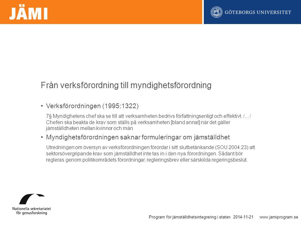 www.jamiprogram.se År 2007: 35 av 236 År 2008: 46 av 234 År 2009: 43 av 226 Instruktioner 2014-11-21Program för jämställdhetsintegrering i staten Fyra myndigheter med direktiv har lagts ned, endast en ny myndighet (Diskrimineringsombudsmannen) har något direktiv om utåtriktat jämställdhetsarbete