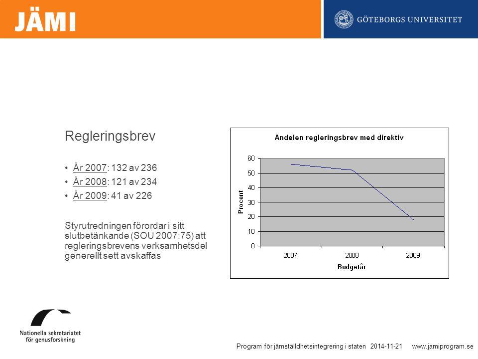 www.jamiprogram.se Regleringsbrev 2014-11-21Program för jämställdhetsintegrering i staten År 2007: 132 av 236 År 2008: 121 av 234 År 2009: 41 av 226 Styrutredningen förordar i sitt slutbetänkande (SOU 2007:75) att regleringsbrevens verksamhetsdel generellt sett avskaffas