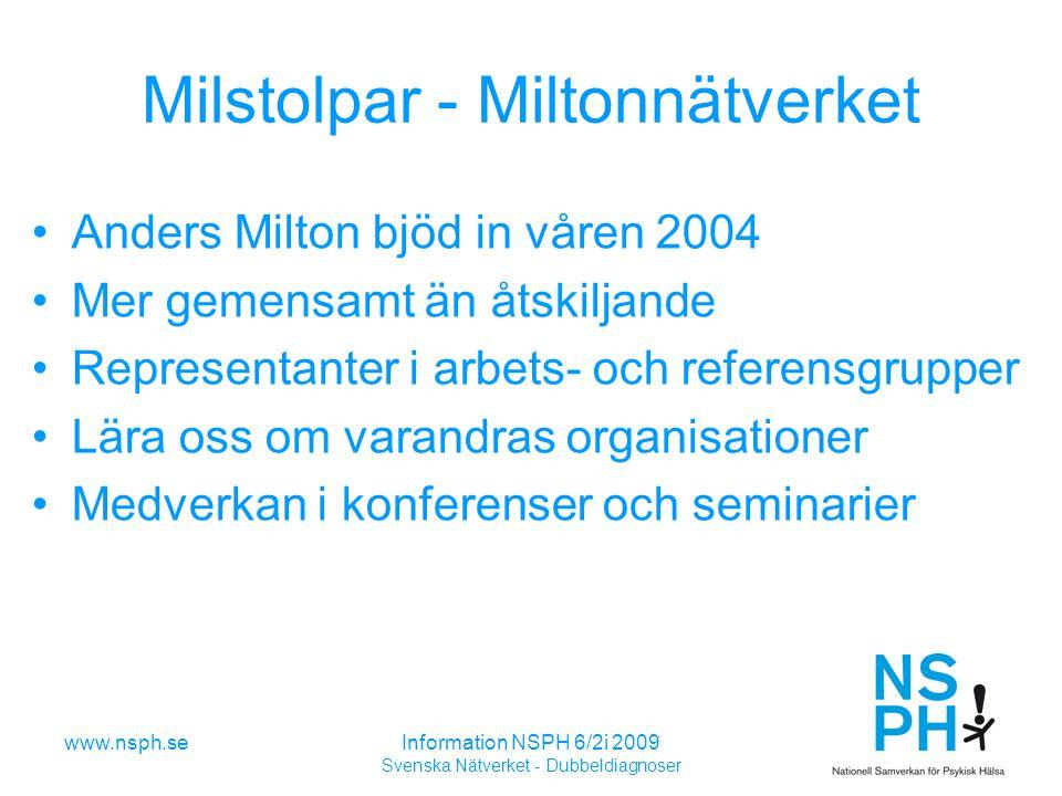 www.nsph.seInformation NSPH 6/2i 2009 Svenska Nätverket - Dubbeldiagnoser Uppdragslista NSPH Stöd till kommuner o.