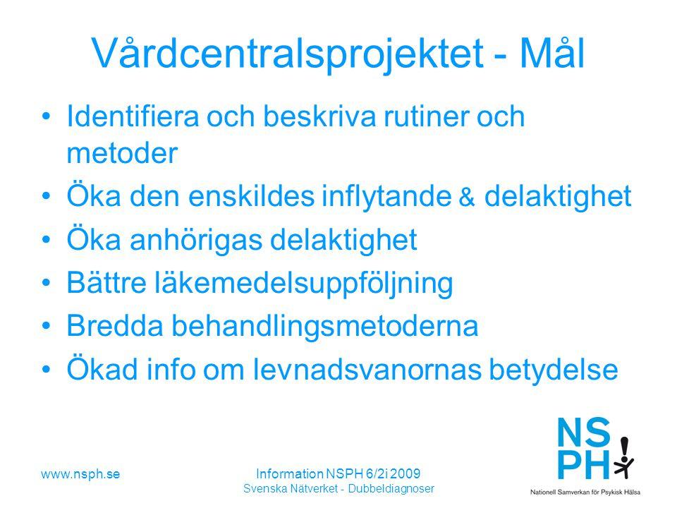 www.nsph.seInformation NSPH 6/2i 2009 Svenska Nätverket - Dubbeldiagnoser Vårdcentralsprojektet - Mål Identifiera och beskriva rutiner och metoder Öka den enskildes inflytande & delaktighet Öka anhörigas delaktighet Bättre läkemedelsuppföljning Bredda behandlingsmetoderna Ökad info om levnadsvanornas betydelse