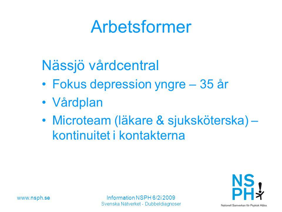 www.nsph.seInformation NSPH 6/2i 2009 Svenska Nätverket - Dubbeldiagnoser Arbetsformer Nässjö vårdcentral Fokus depression yngre – 35 år Vårdplan Microteam (läkare & sjuksköterska) – kontinuitet i kontakterna