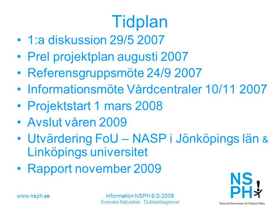 www.nsph.seInformation NSPH 6/2i 2009 Svenska Nätverket - Dubbeldiagnoser Tidplan 1:a diskussion 29/5 2007 Prel projektplan augusti 2007 Referensgruppsmöte 24/9 2007 Informationsmöte Vårdcentraler 10/11 2007 Projektstart 1 mars 2008 Avslut våren 2009 Utvärdering FoU – NASP i Jönköpings län & Linköpings universitet Rapport november 2009