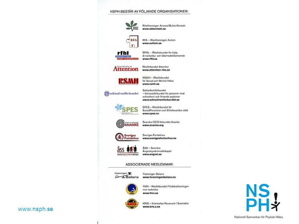 www.nsph.seInformation NSPH 6/2i 2009 Svenska Nätverket - Dubbeldiagnoser NSPH 1 Nätverk för 13 organisationer inom det psykiatriska området Organisationerna representerar människor med psykisk ohälsa och sjukdom, neuropsykiatriska funktionshinder, beroendeproblematik och suicidalitet samt deras anhöriga Patienter, brukare och anhöriga ses som en resurs inom vård och omsorg