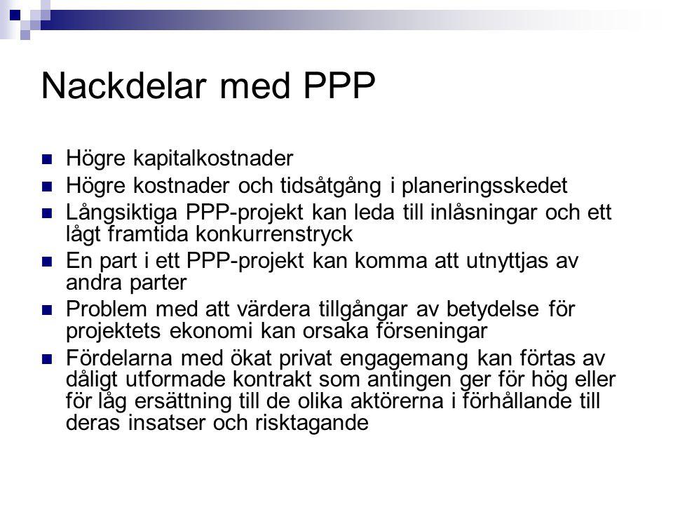 Nackdelar med PPP Högre kapitalkostnader Högre kostnader och tidsåtgång i planeringsskedet Långsiktiga PPP-projekt kan leda till inlåsningar och ett l