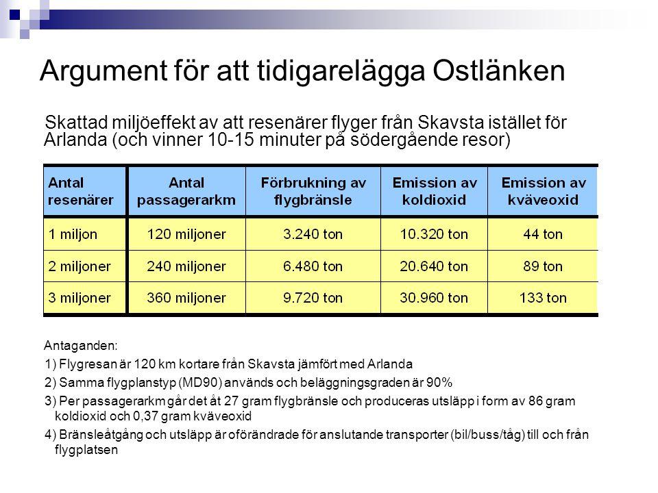 Argument för att tidigarelägga Ostlänken Skattad miljöeffekt av att resenärer flyger från Skavsta istället för Arlanda (och vinner 10-15 minuter på sö