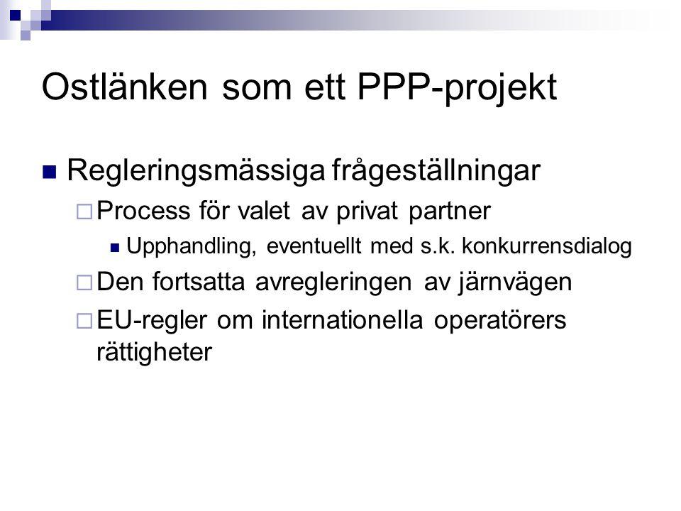 Ostlänken som ett PPP-projekt Regleringsmässiga frågeställningar  Process för valet av privat partner Upphandling, eventuellt med s.k. konkurrensdial