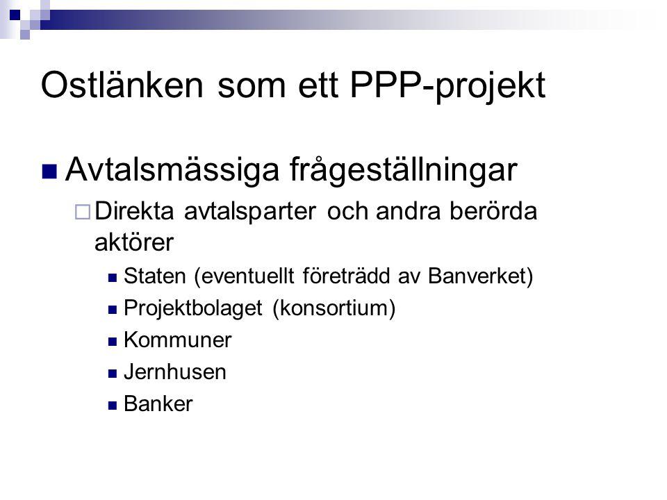 Ostlänken som ett PPP-projekt Avtalsmässiga frågeställningar  Direkta avtalsparter och andra berörda aktörer Staten (eventuellt företrädd av Banverke