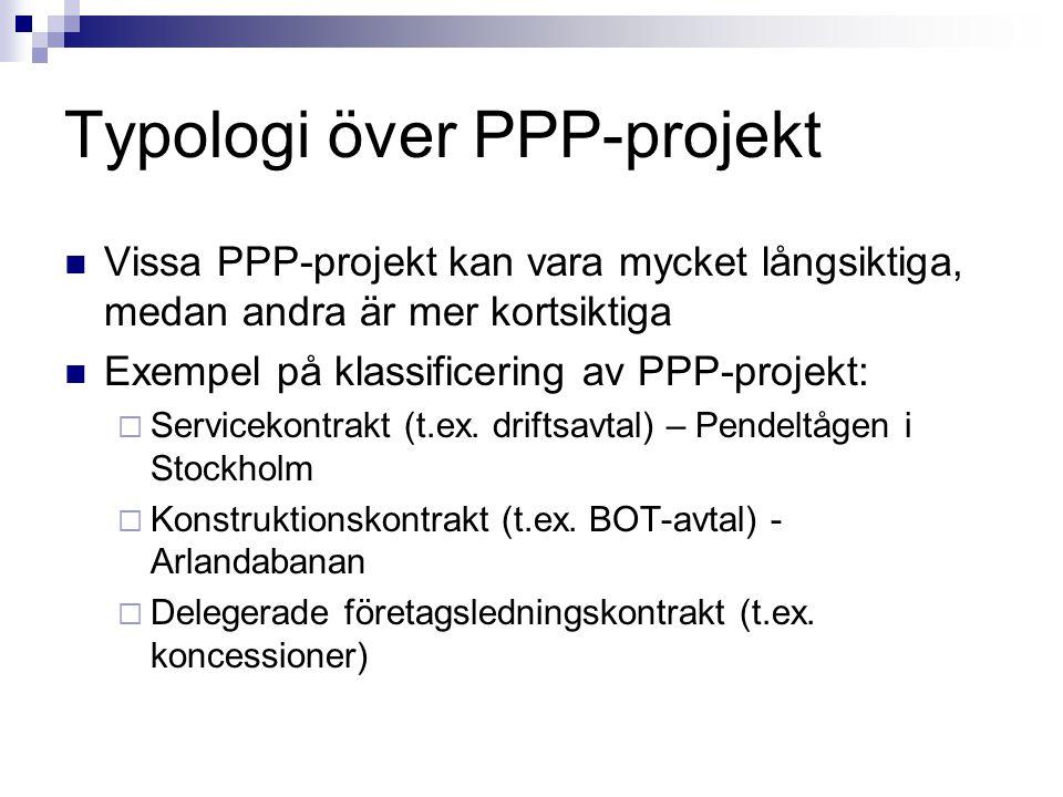 Typologi över PPP-projekt Vissa PPP-projekt kan vara mycket långsiktiga, medan andra är mer kortsiktiga Exempel på klassificering av PPP-projekt:  Se